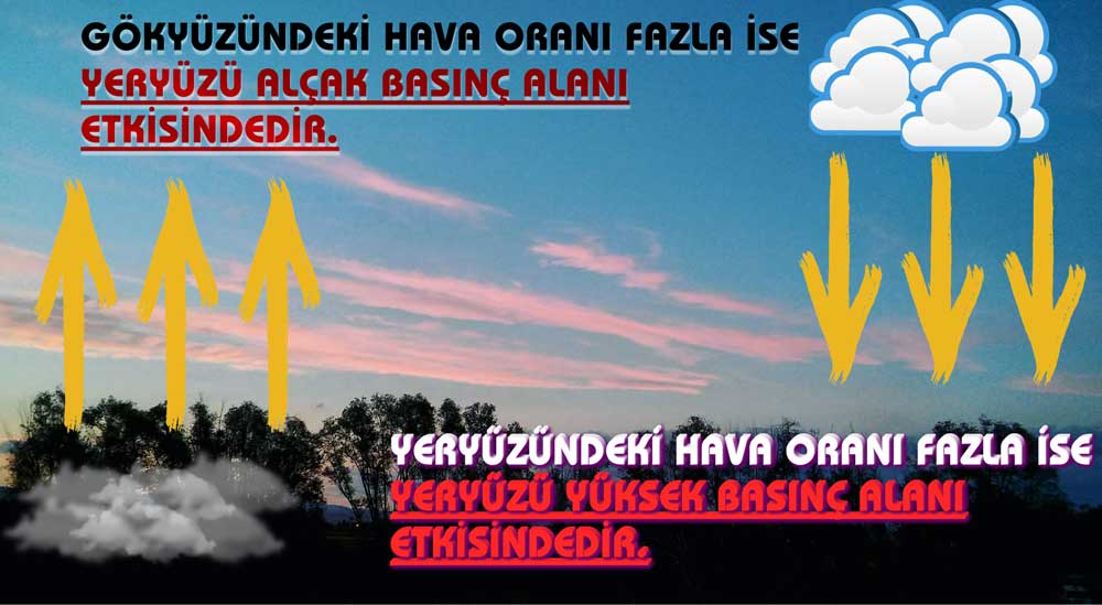 yüksek basınç alçak basınç 750 412 2 dnzhoca.com